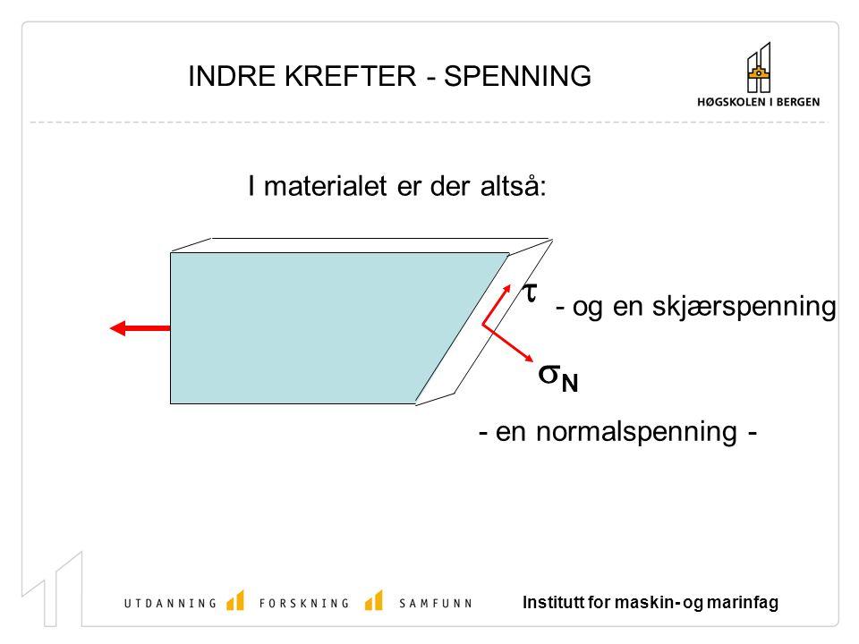 Institutt for maskin- og marinfag INDRE KREFTER - SPENNING NN - en normalspenning -  - og en skjærspenning I materialet er der altså: