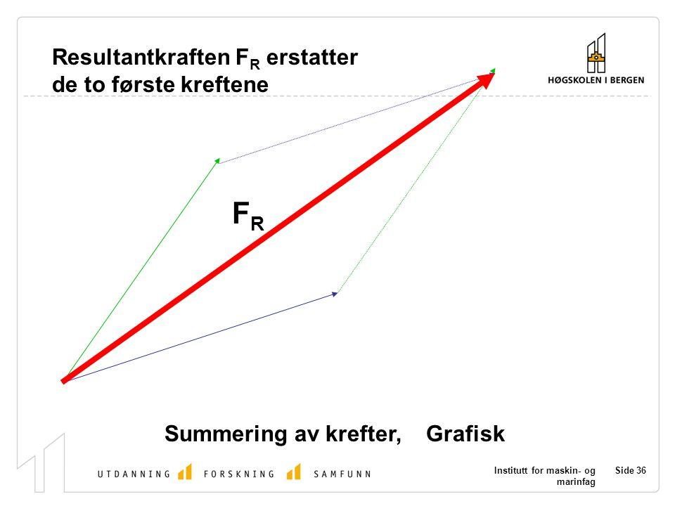 Institutt for maskin- og marinfag Side 36 FRFR Resultantkraften F R erstatter de to første kreftene Summering av krefter, Grafisk