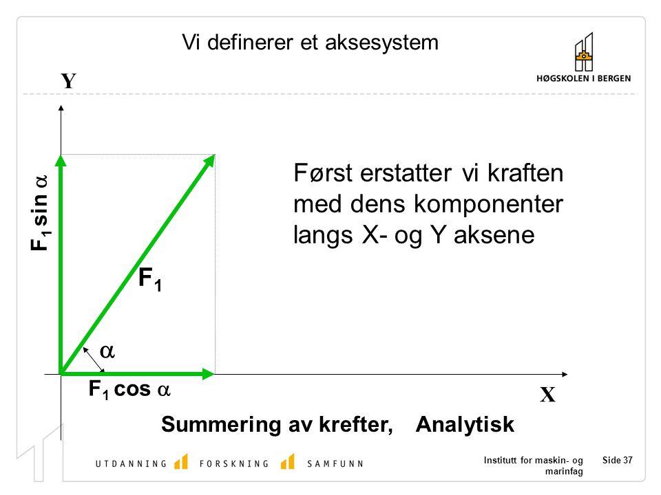 Institutt for maskin- og marinfag Side 37 X Y Summering av krefter, Analytisk F1F1  F 1 cos  F 1 sin  Vi definerer et aksesystem Først erstatter vi