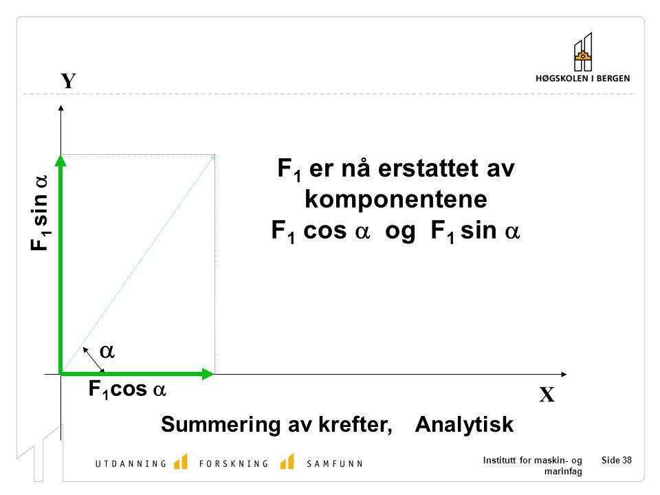 Institutt for maskin- og marinfag Side 38 X Y Summering av krefter, Analytisk  F 1 cos  F 1 sin  F 1 er nå erstattet av komponentene F 1 cos  og F