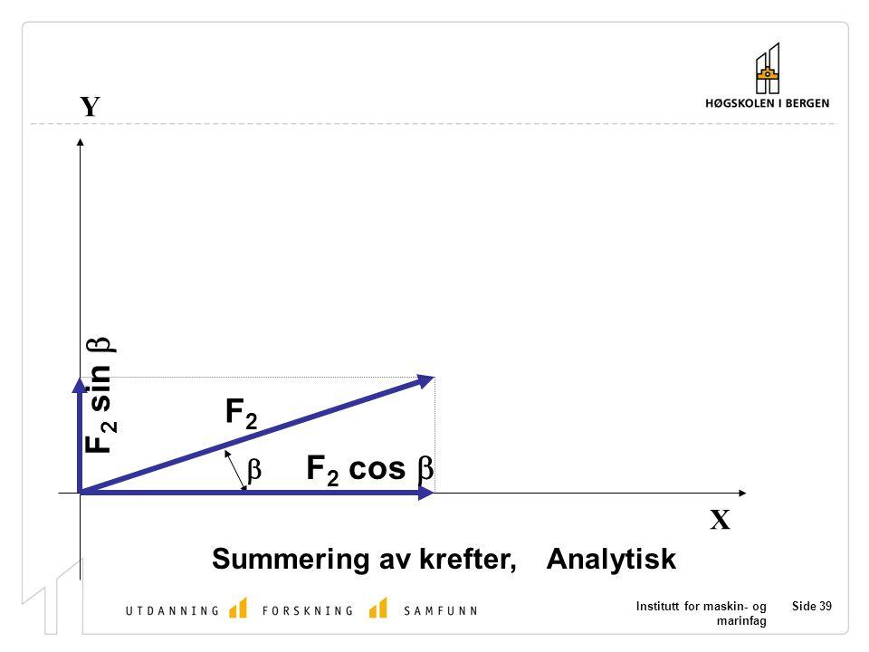 Institutt for maskin- og marinfag Side 39 X Y Summering av krefter, Analytisk  F2F2 F 2 cos  F 2 sin 
