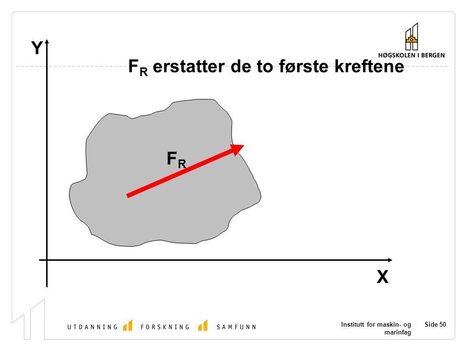 Institutt for maskin- og marinfag Side 50 X Y FRFR F R erstatter de to første kreftene