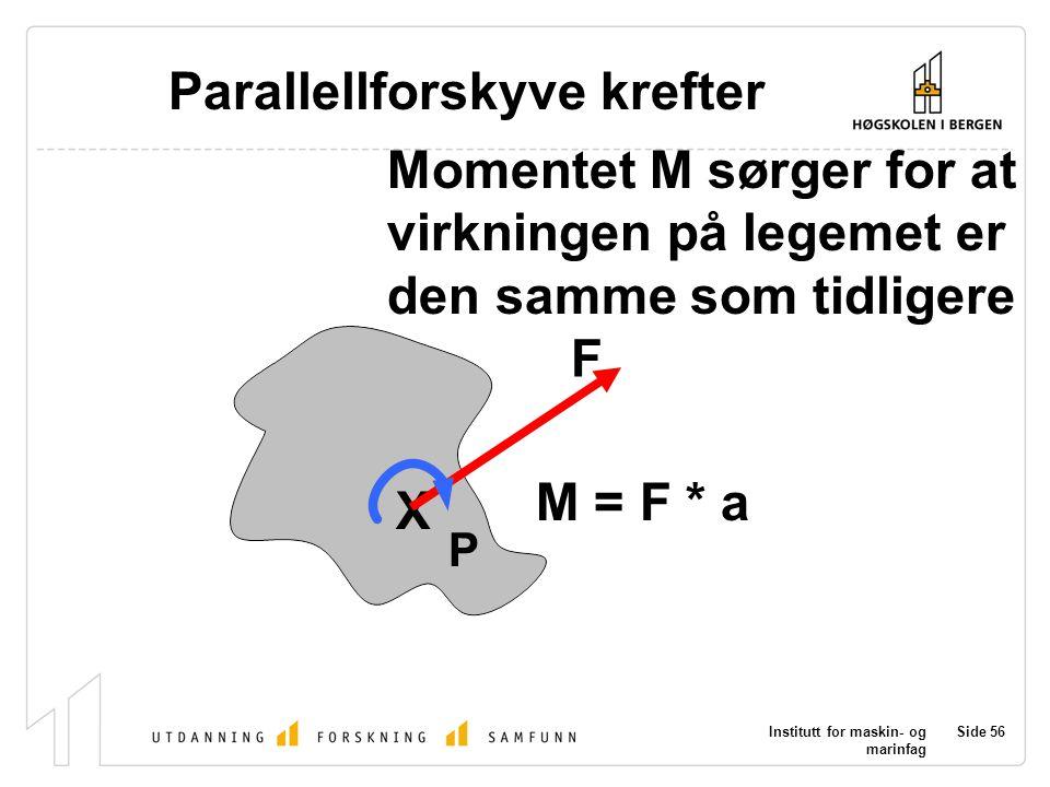 Institutt for maskin- og marinfag Side 56 P X F Parallellforskyve krefter M = F * a Momentet M sørger for at virkningen på legemet er den samme som ti