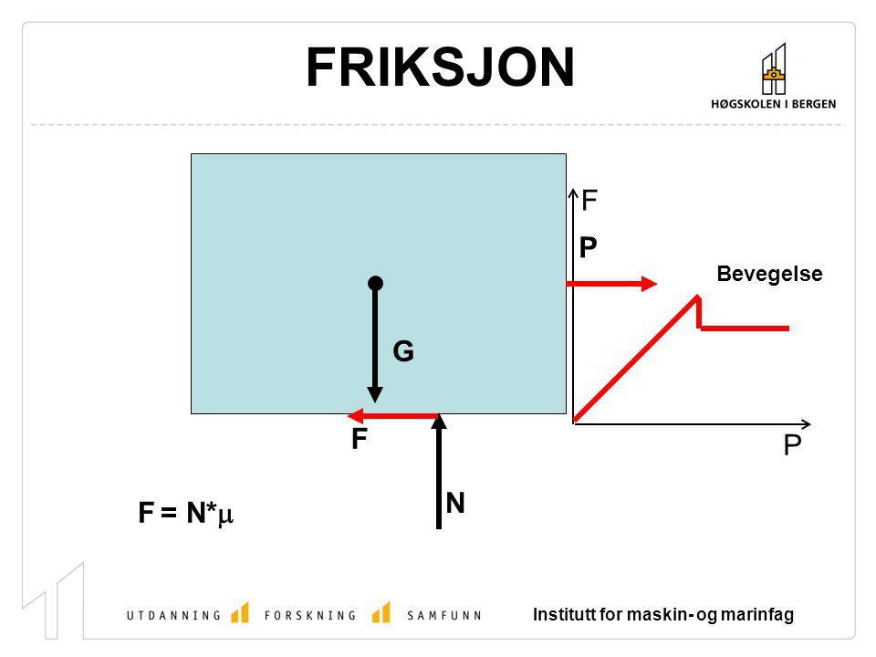 F P Institutt for maskin- og marinfag FRIKSJON G F N P Bevegelse F = N* 