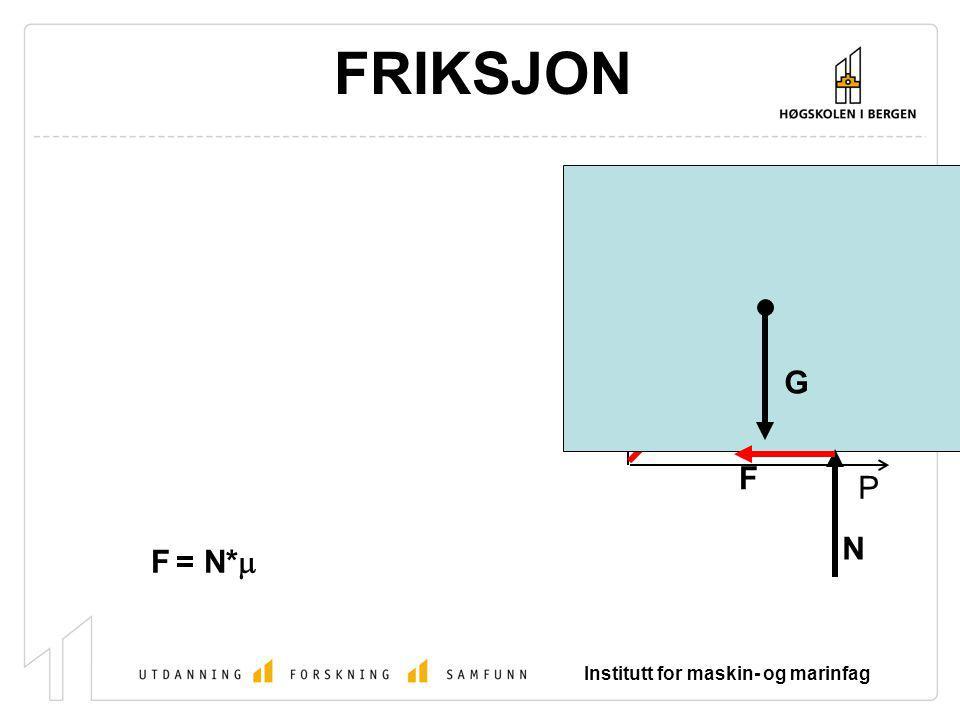 Bevegelse F P Institutt for maskin- og marinfag FRIKSJON G F N P F = N* 