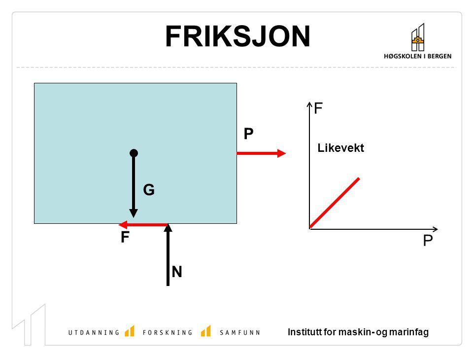 Institutt for maskin- og marinfag FRIKSJON G F MAX N F P P Likevekt F MAX = N*  0