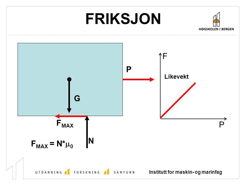 Institutt for maskin- og marinfag FRIKSJON Friksjonskraften virker alltid MOT bevegelsen (Hindrer bevegelse) Den største friksjonskraften oppstår FØR flatene glir (Statisk friksjonskraft) Friksjonskraften er proporsjonal med normalkraften mot glideflaten (N) F MAX = N *  0  0 er den statiske friksjonskoeffisienten