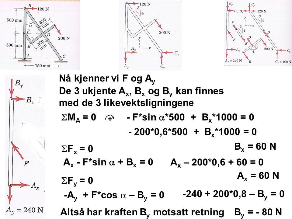 Nå kjenner vi F og A y De 3 ukjente A x, B x og B y kan finnes med de 3 likevektsligningene  M A = 0- F*sin  *500 + B x *1000 = 0 - 200*0,6*500 + B