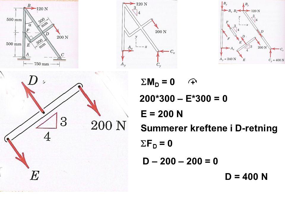  M D = 0 200*300 – E*300 = 0 E = 200 N Summerer kreftene i D-retning  F D = 0 D – 200 – 200 = 0 D = 400 N