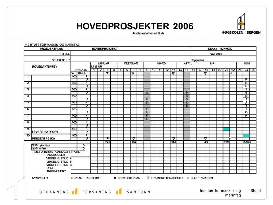 Institutt for maskin- og marinfag Side 3 HOVEDPROSJEKTER 2006