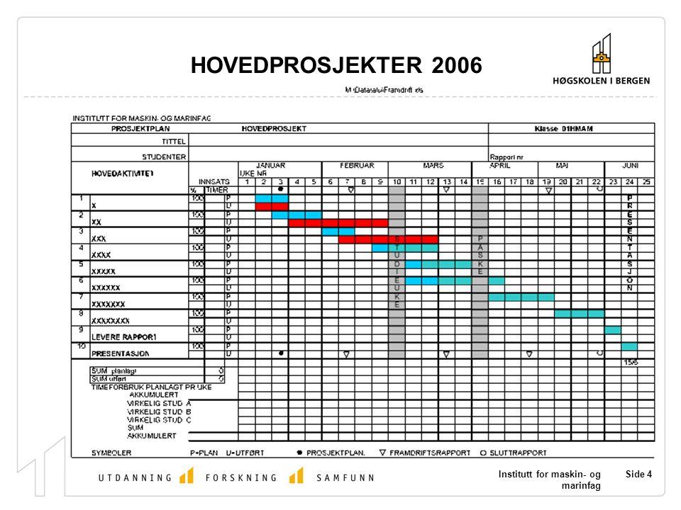 Institutt for maskin- og marinfag Side 4 HOVEDPROSJEKTER 2006