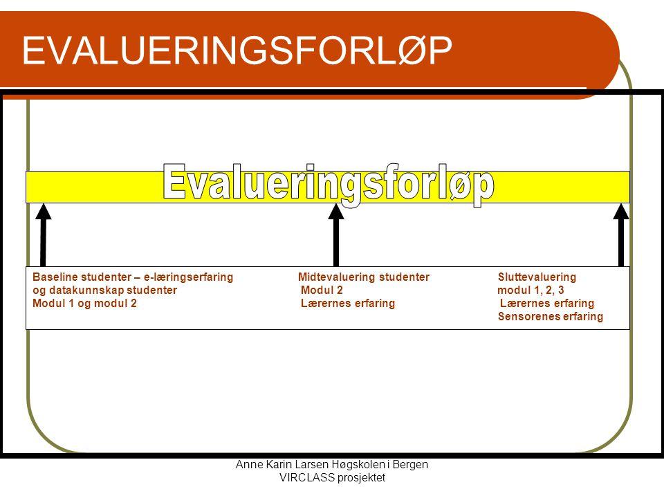 Anne Karin Larsen Høgskolen i Bergen VIRCLASS prosjektet EVALUERINGSFORLØP Baseline studenter – e-læringserfaring Midtevaluering studenterSluttevaluering og datakunnskap studenter Modul 2 modul 1, 2, 3 Modul 1 og modul 2 Lærernes erfaring Lærernes erfaring Sensorenes erfaring