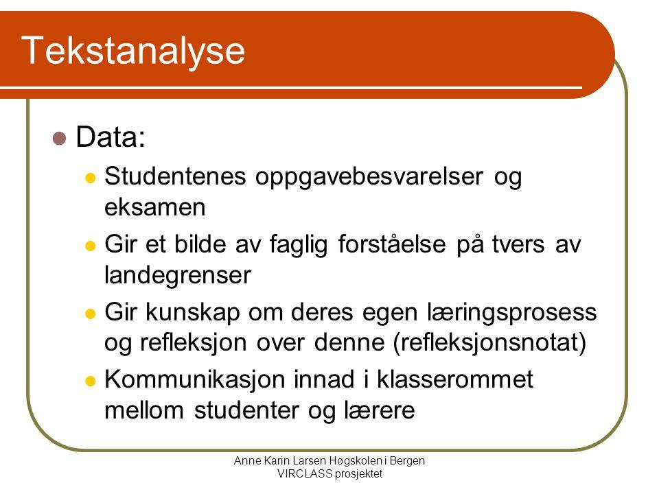 Anne Karin Larsen Høgskolen i Bergen VIRCLASS prosjektet Tekstanalyse Data: Studentenes oppgavebesvarelser og eksamen Gir et bilde av faglig forståelse på tvers av landegrenser Gir kunskap om deres egen læringsprosess og refleksjon over denne (refleksjonsnotat) Kommunikasjon innad i klasserommet mellom studenter og lærere