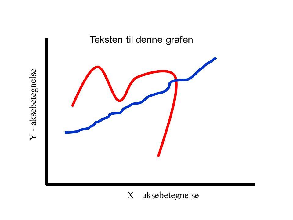 Teksten til denne grafen X - aksebetegnelse Y - aksebetegnelse