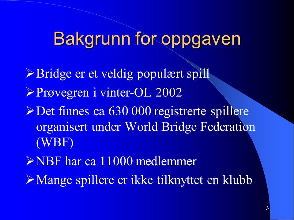 3 Bakgrunn for oppgaven  Bridge er et veldig populært spill  Prøvegren i vinter-OL 2002  Det finnes ca 630 000 registrerte spillere organisert under World Bridge Federation (WBF)  NBF har ca 11000 medlemmer  Mange spillere er ikke tilknyttet en klubb