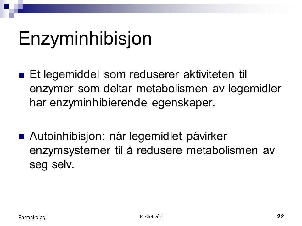 K.Slettvåg22 Farmakologi Enzyminhibisjon Et legemiddel som reduserer aktiviteten til enzymer som deltar metabolismen av legemidler har enzyminhibieren