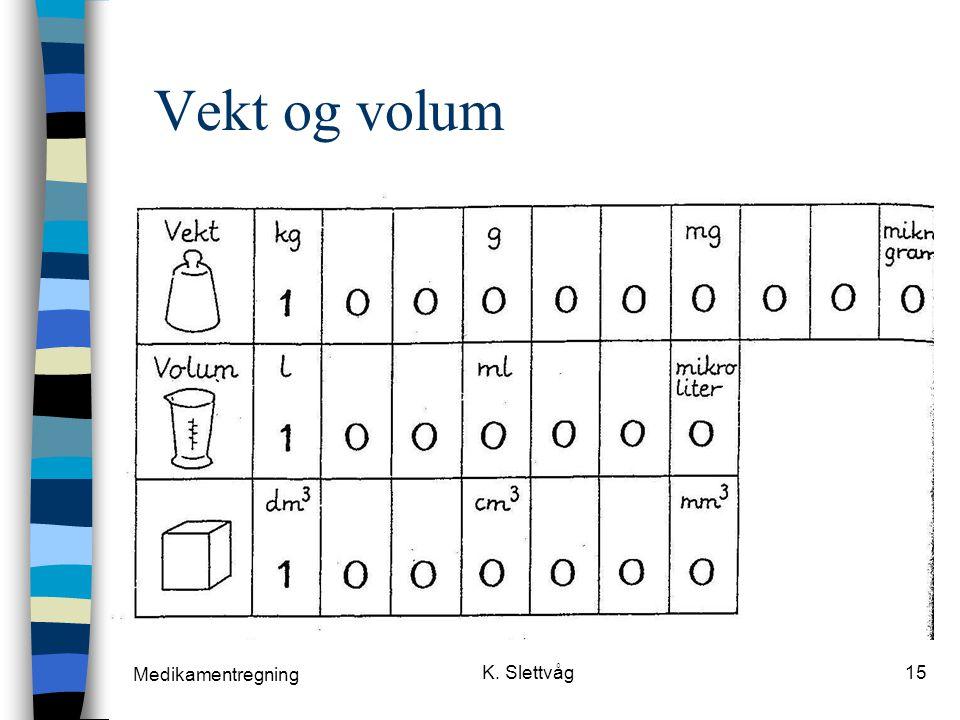 Medikamentregning K. Slettvåg15 Vekt og volum