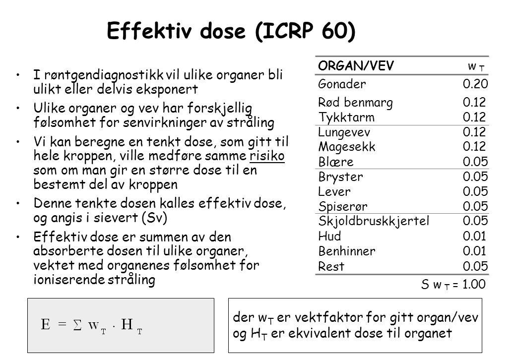 Effektiv dose (ICRP 60) I røntgendiagnostikk vil ulike organer bli ulikt eller delvis eksponert Ulike organer og vev har forskjellig følsomhet for senvirkninger av stråling Vi kan beregne en tenkt dose, som gitt til hele kroppen, ville medføre samme risiko som om man gir en større dose til en bestemt del av kroppen Denne tenkte dosen kalles effektiv dose, og angis i sievert (Sv) Effektiv dose er summen av den absorberte dosen til ulike organer, vektet med organenes følsomhet for ioniserende stråling der w T er vektfaktor for gitt organ/vev og H T er ekvivalent dose til organet ORGAN/VEV w T Gonader0.20 Rød benmarg Tykktarm Lungevev Magesekk 0.12 Blære Bryster Lever Spiserør Skjoldbruskkjertel 0.05 Hud Benhinner 0.01 Rest0.05 S w T = 1.00