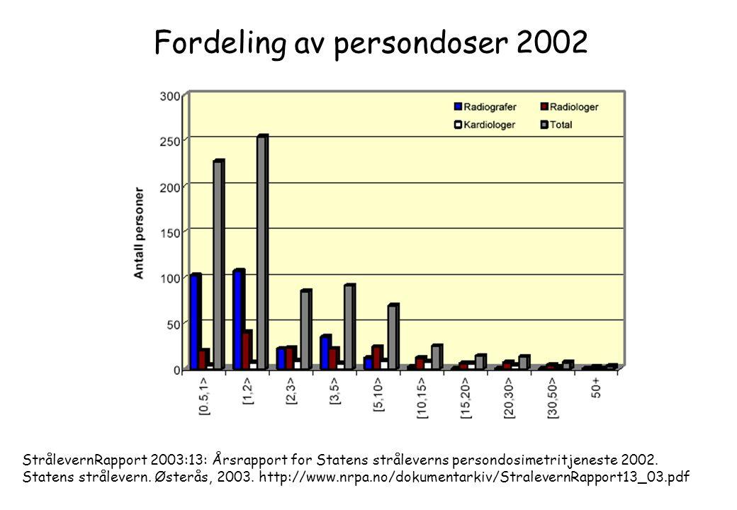 Fordeling av persondoser 2002 StrålevernRapport 2003:13: Årsrapport for Statens stråleverns persondosimetritjeneste 2002. Statens strålevern. Østerås,
