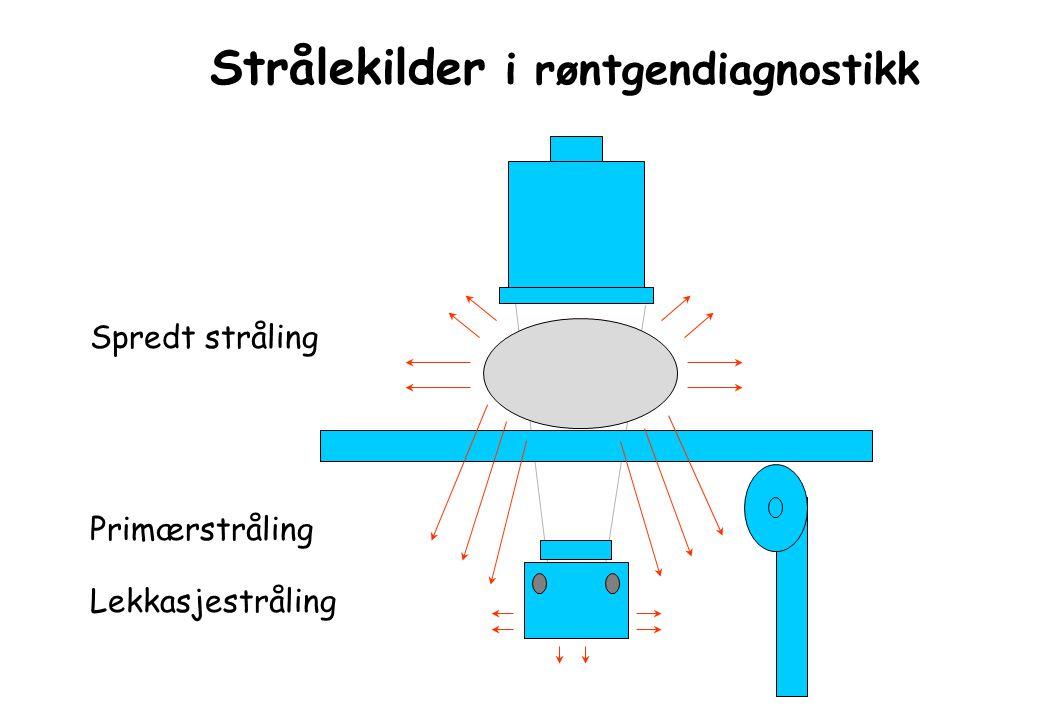 Strålekilder i røntgendiagnostikk Lekkasjestråling Primærstråling Spredt stråling