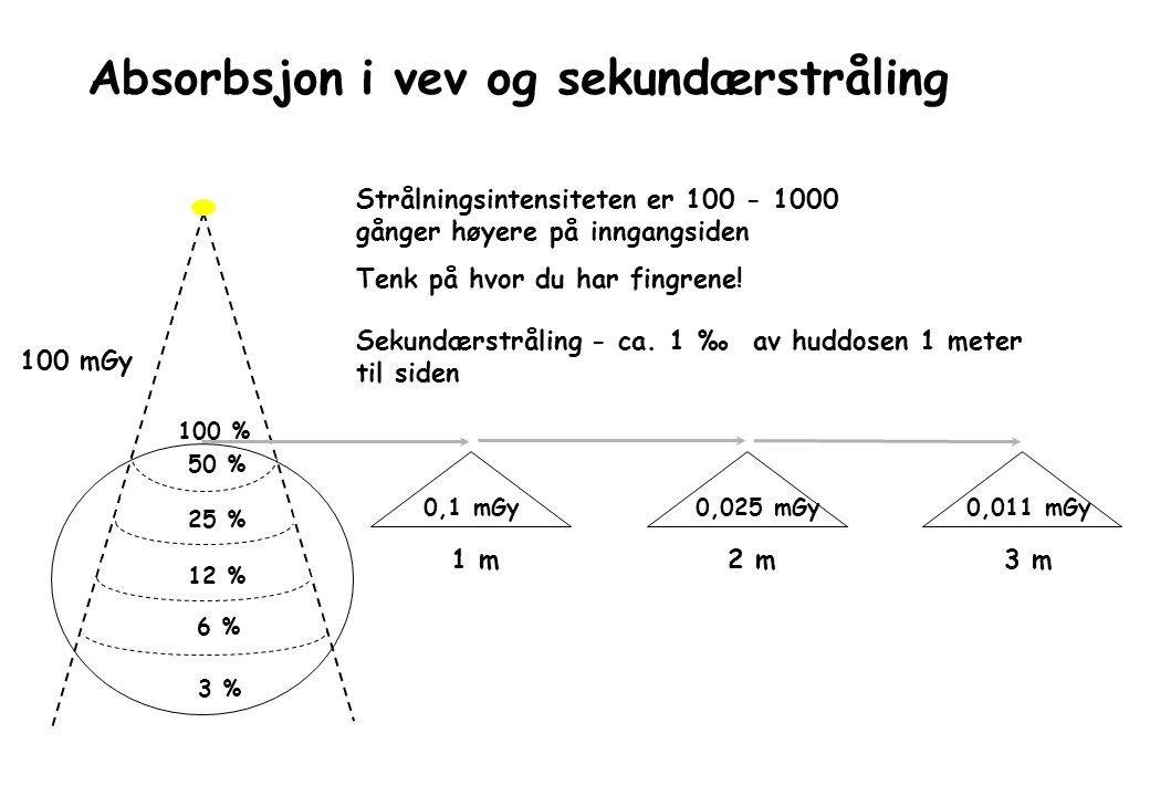 Absorbsjon i vev og sekundærstråling 100 % 50 % 25 % 12 % 6 % 3 % 100 mGy Sekundærstråling - ca. 1 ‰ av huddosen 1 meter til siden 1 m 0,1 mGy 0,011 m