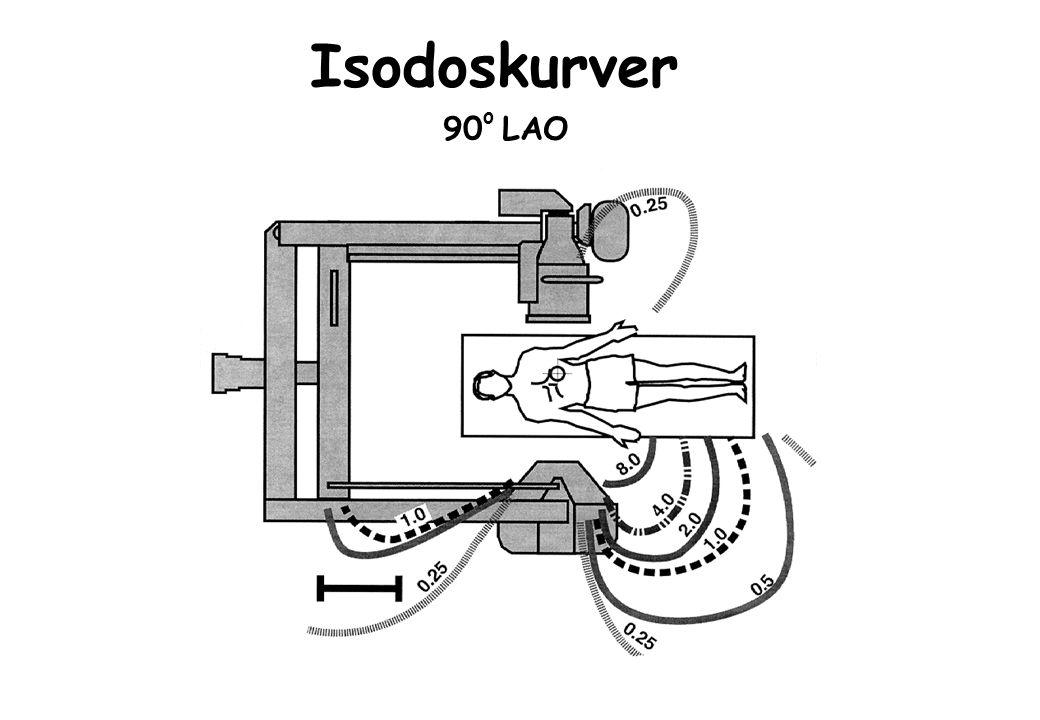 Isodoskurver 90 o LAO