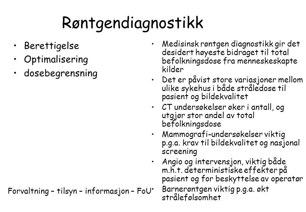 VANLIG RØNTGENDIAGNOSTIKK  3 millioner undersøkelser per år, 1993 (inkl.