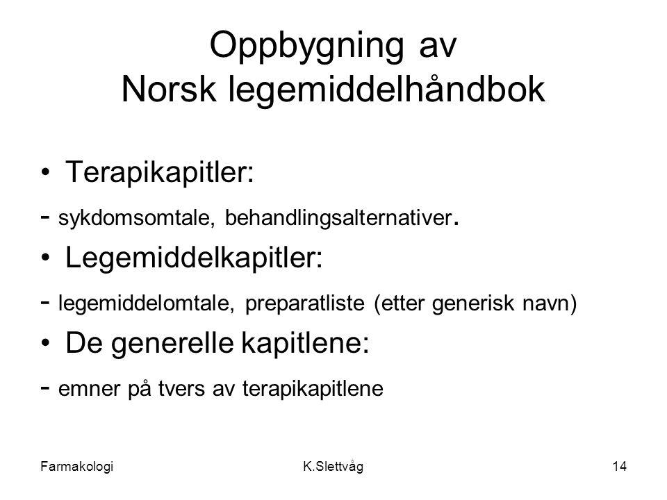 FarmakologiK.Slettvåg14 Oppbygning av Norsk legemiddelhåndbok Terapikapitler: - sykdomsomtale, behandlingsalternativer. Legemiddelkapitler: - legemidd