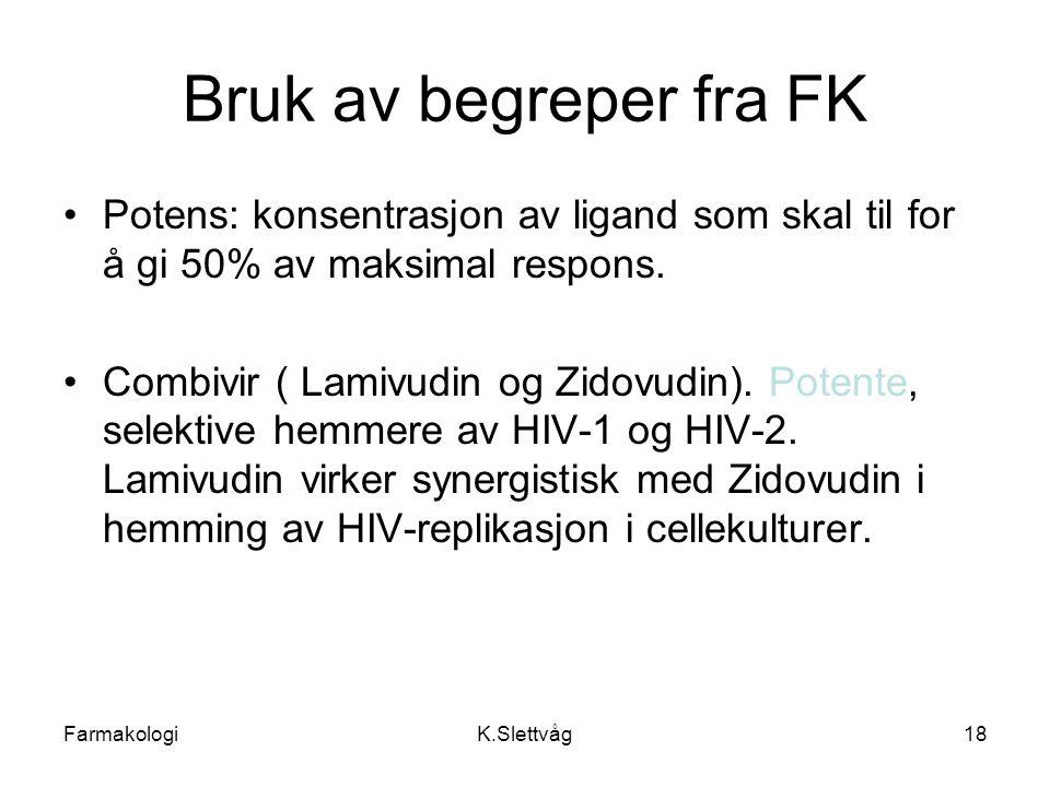 FarmakologiK.Slettvåg18 Bruk av begreper fra FK Potens: konsentrasjon av ligand som skal til for å gi 50% av maksimal respons. Combivir ( Lamivudin og