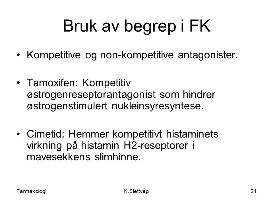 FarmakologiK.Slettvåg21 Bruk av begrep i FK Kompetitive og non-kompetitive antagonister. Tamoxifen: Kompetitiv østrogenreseptorantagonist som hindrer