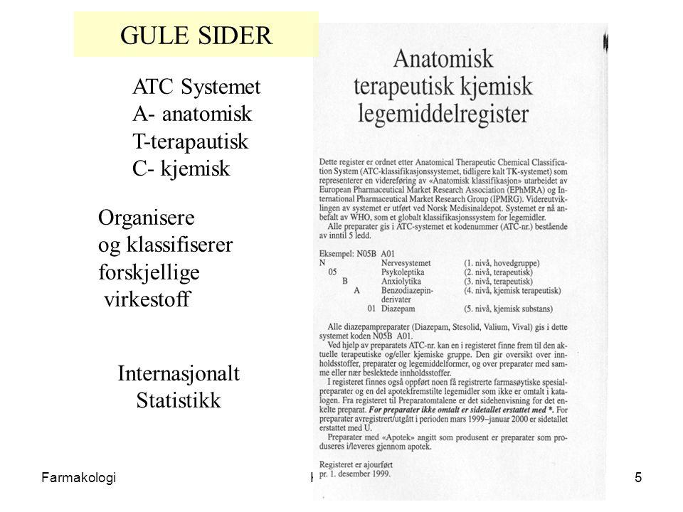 FarmakologiK.Slettvåg5 ATC Systemet A- anatomisk T-terapautisk C- kjemisk Organisere og klassifiserer forskjellige virkestoff Internasjonalt Statistik