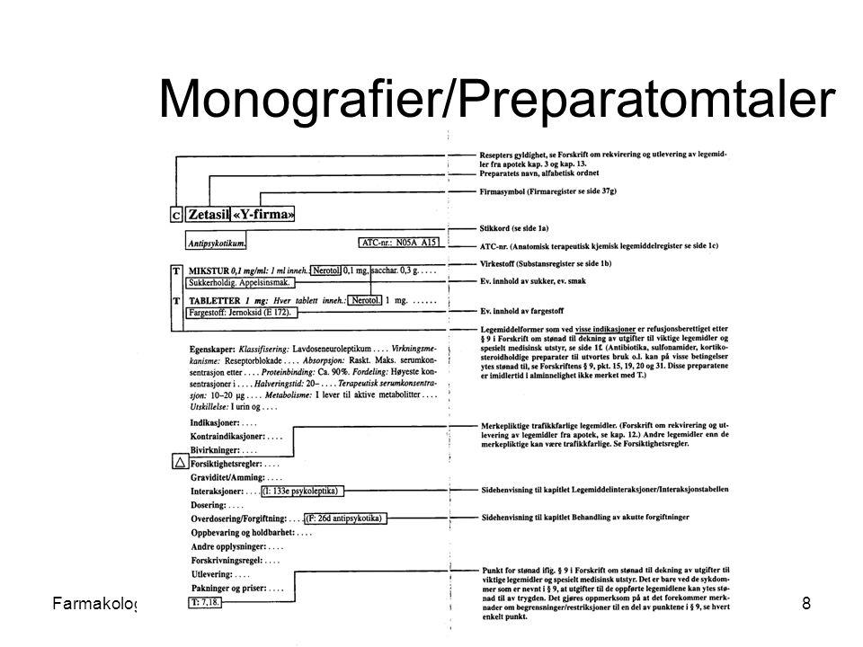 FarmakologiK.Slettvåg8 Monografier/Preparatomtaler