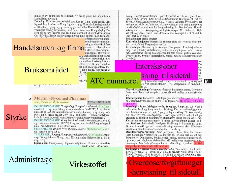 FarmakologiK.Slettvåg9 Bruksområdet Administrasjonsform Virkestoffet Handelsnavn og firma Overdose/forgiftninger -henvisning til sidetall Interaksjone