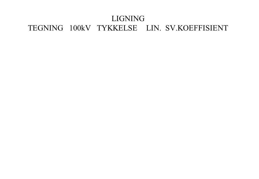 LIGNING TEGNING 100kV TYKKELSE LIN. SV.KOEFFISIENT