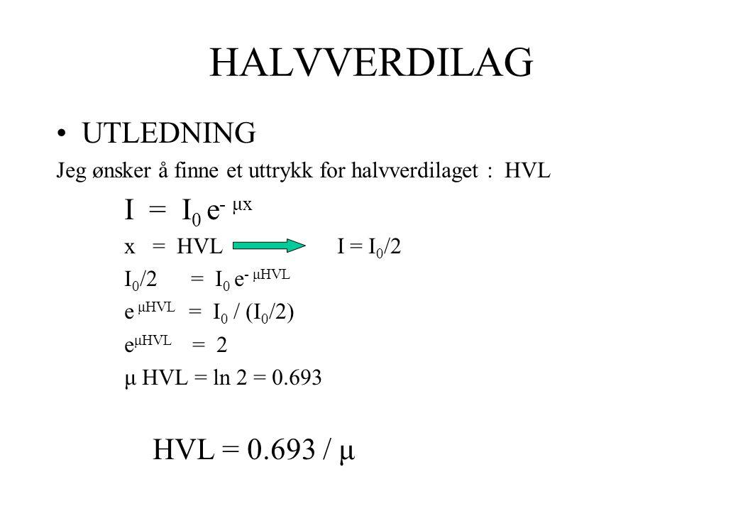 HALVVERDILAG UTLEDNING Jeg ønsker å finne et uttrykk for halvverdilaget : HVL I = I 0 e - μx x = HVL I = I 0 /2 I 0 /2 = I 0 e - μHVL e μHVL = I 0 / (