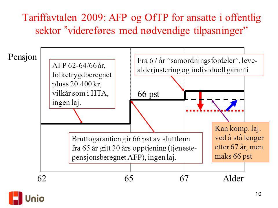 """10 Tariffavtalen 2009: AFP og OfTP for ansatte i offentlig sektor """" videreføres med nødvendige tilpasninger"""" 6267 Pensjon 65 Bruttogarantien gir 66 ps"""