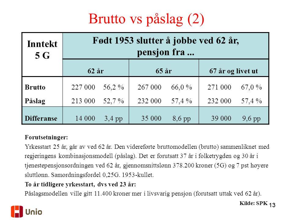 13 Forutsetninger: Yrkesstart 25 år, går av ved 62 år. Den videreførte bruttomodellen (brutto) sammenliknet med regjeringens kombinasjonsmodell (påsla