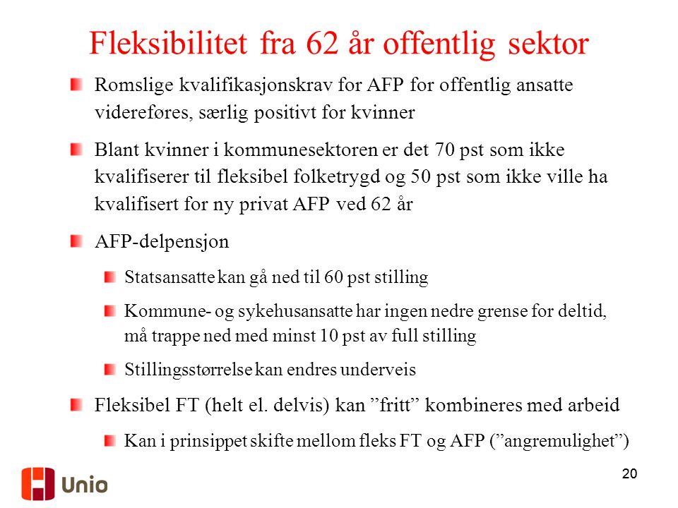 20 Fleksibilitet fra 62 år offentlig sektor Romslige kvalifikasjonskrav for AFP for offentlig ansatte videreføres, særlig positivt for kvinner Blant k