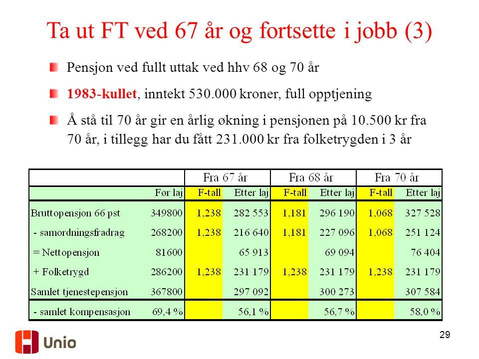 29 Pensjon ved fullt uttak ved hhv 68 og 70 år 1983-kullet, inntekt 530.000 kroner, full opptjening Å stå til 70 år gir en årlig økning i pensjonen på