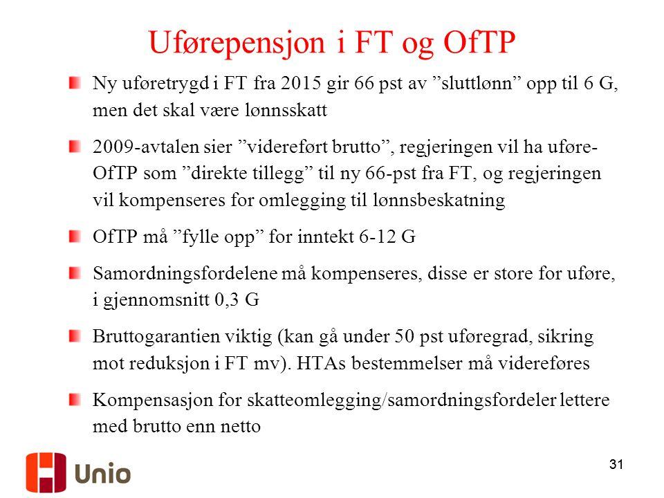 """31 Uførepensjon i FT og OfTP Ny uføretrygd i FT fra 2015 gir 66 pst av """"sluttlønn"""" opp til 6 G, men det skal være lønnsskatt 2009-avtalen sier """"videre"""