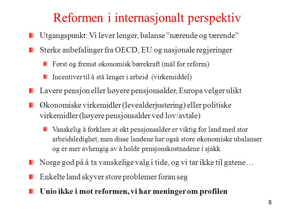 """6 Reformen i internasjonalt perspektiv Utgangspunkt: Vi lever lenger, balanse """"nærende og tærende"""" Sterke anbefalinger fra OECD, EU og nasjonale regje"""