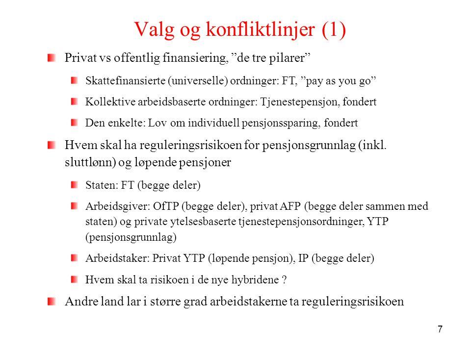 """7 Valg og konfliktlinjer (1) Privat vs offentlig finansiering, """"de tre pilarer"""" Skattefinansierte (universelle) ordninger: FT, """"pay as you go"""" Kollekt"""