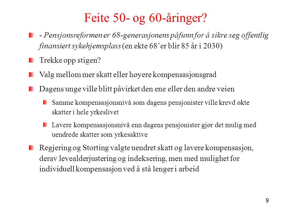 9 Feite 50- og 60-åringer? - Pensjonsreformen er 68-generasjonens påfunn for å sikre seg offentlig finansiert sykehjemsplass (en ekte 68'er blir 85 år