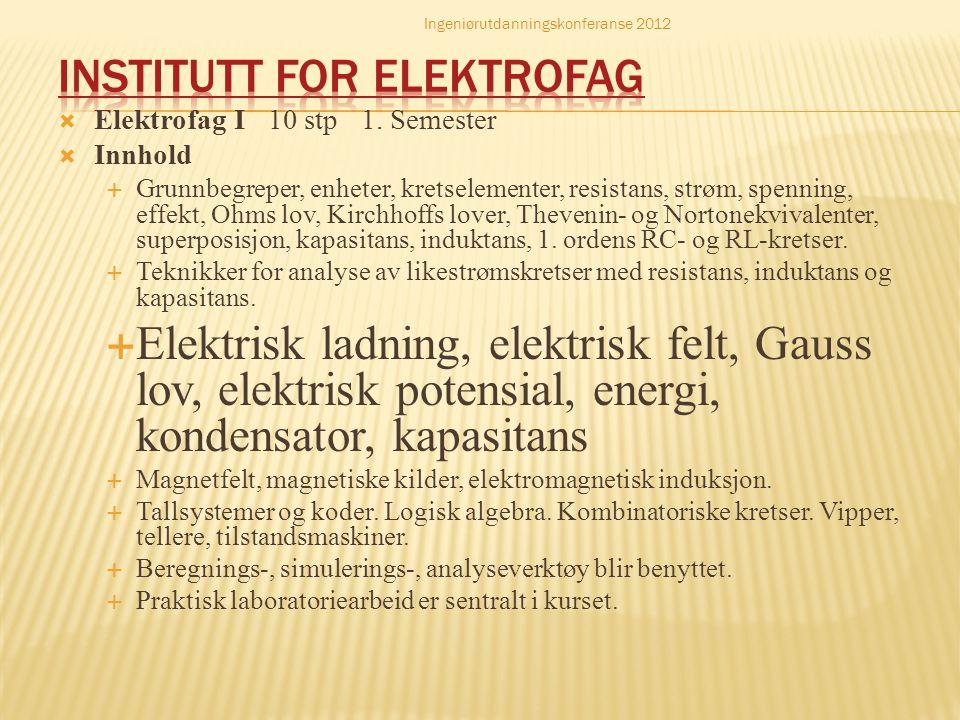  Elektrofag I 10 stp 1. Semester  Innhold  Grunnbegreper, enheter, kretselementer, resistans, strøm, spenning, effekt, Ohms lov, Kirchhoffs lover,