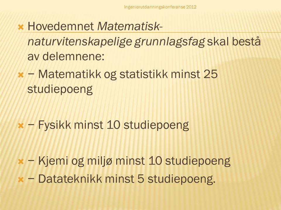  Hovedemnet Matematisk- naturvitenskapelige grunnlagsfag skal bestå av delemnene:  − Matematikk og statistikk minst 25 studiepoeng  − Fysikk minst
