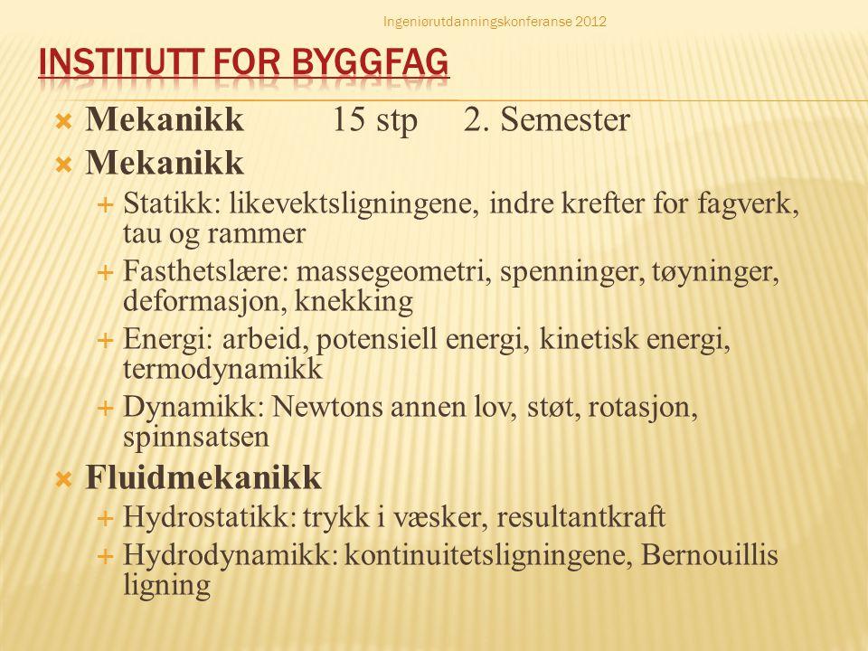 Fysikk og Kjemi for Data 10 stp 2.