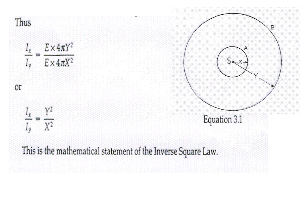 KVADRATLOVEN REGNEEKSEMPEL Jeg ønsker å regne ut intensiteten i B; I B : N A = N B = N A = a x a, B = b x b Avstand til A: f 1 Avstand til B: f 2 I B = N B /B = N/B I A = N A /A = N/A N = I A x A I B = (I A x A) / B = A /B x I A = a 2 /b 2 x I A Nå benyttes likedannete trekanter: I B = (f 1 / f 2 ) 2 x I A