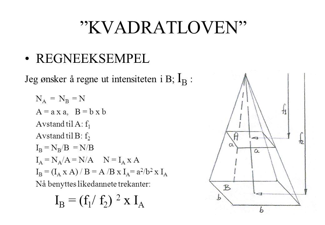 """""""KVADRATLOVEN"""" REGNEEKSEMPEL Jeg ønsker å regne ut intensiteten i B; I B : N A = N B = N A = a x a, B = b x b Avstand til A: f 1 Avstand til B: f 2 I"""