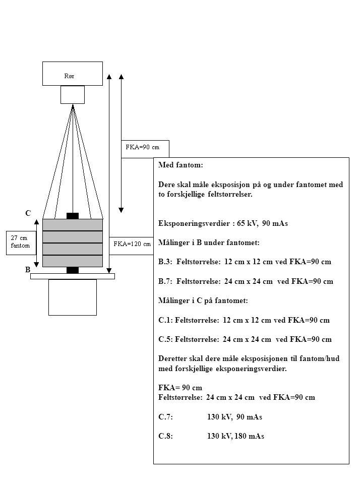 Med fantom: Dere skal måle eksposisjon på og under fantomet med to forskjellige feltstørrelser. Eksponeringsverdier : 65 kV, 90 mAs Målinger i B under