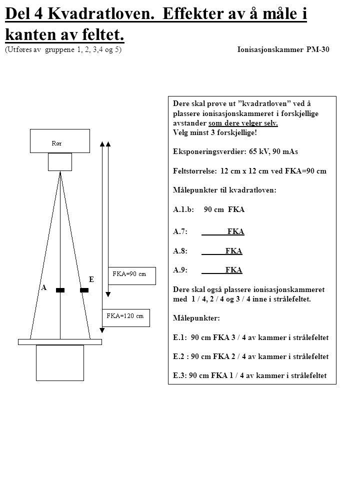 """A E Del 4 Kvadratloven. Effekter av å måle i kanten av feltet. (Utføres av gruppene 1, 2, 3,4 og 5) Ionisasjonskammer PM-30 Dere skal prøve ut """"kvadra"""